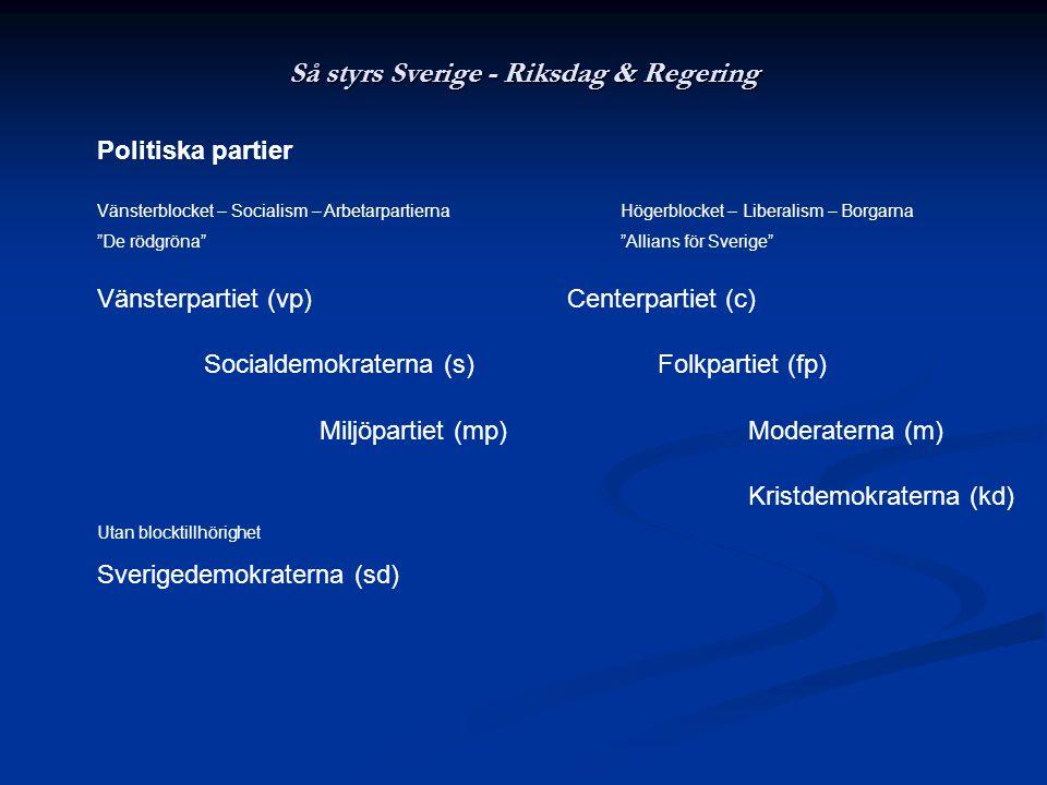 """Så styrs Sverige - Riksdag & Regering Politiska partier Vänsterblocket – Socialism – ArbetarpartiernaHögerblocket – Liberalism – Borgarna """"De rödgröna"""