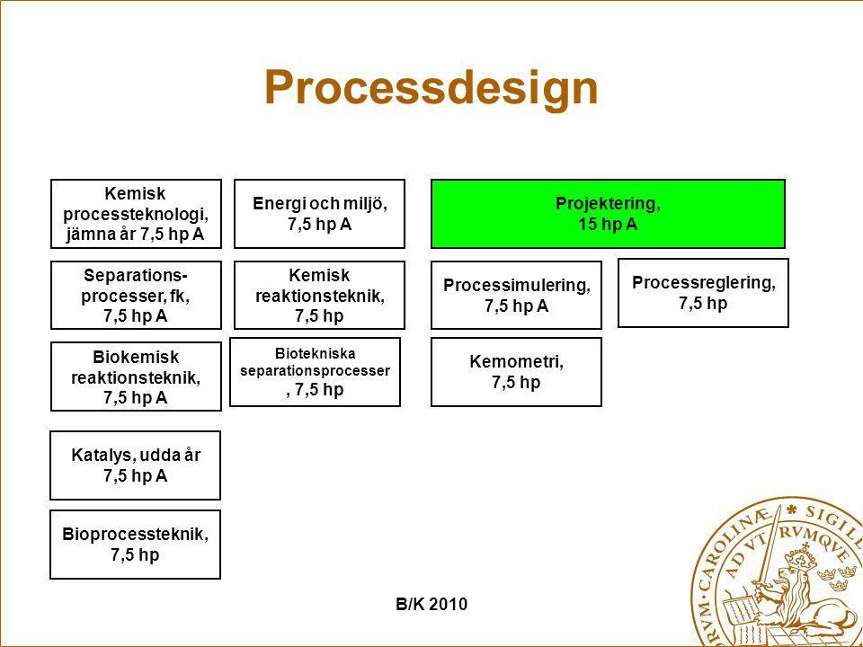 Processdesign Kemisk processteknologi, jämna år 7,5 hp A Energi och miljö, 7,5 hp A Projektering, 15 hp A Separations- processer, fk, 7,5 hp A Kemisk