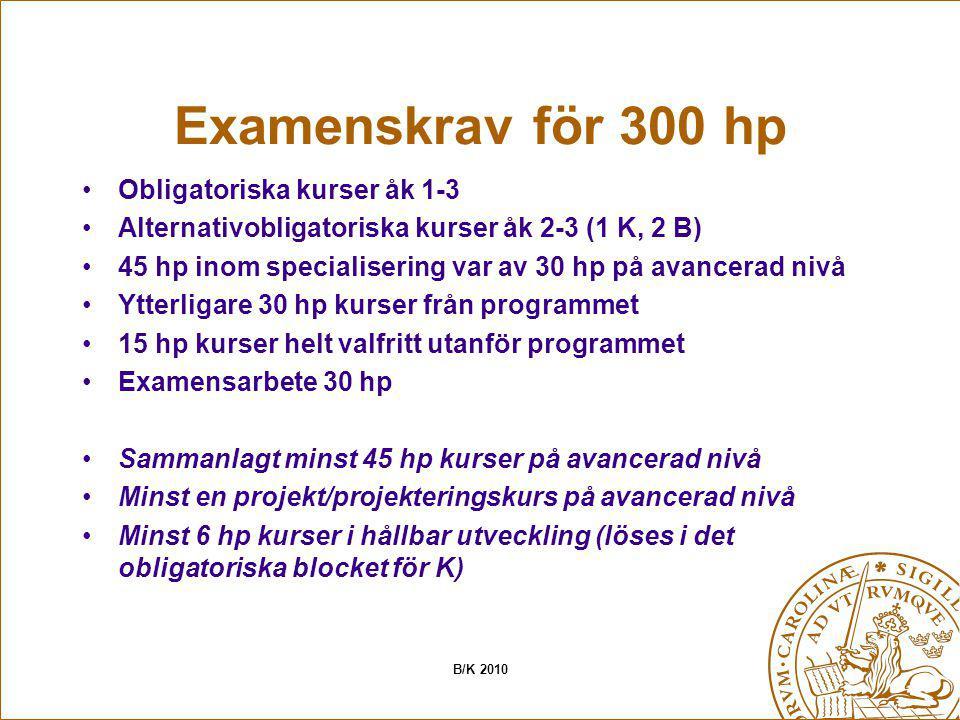 Examenskrav för 300 hp Obligatoriska kurser åk 1-3 Alternativobligatoriska kurser åk 2-3 (1 K, 2 B) 45 hp inom specialisering var av 30 hp på avancera
