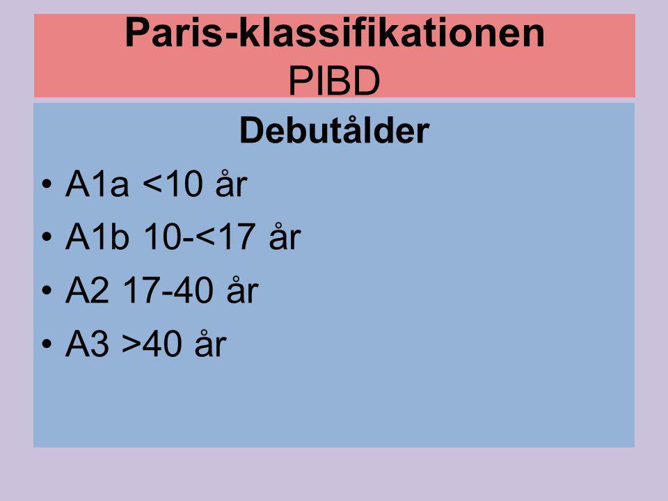 Paris-klassifikationen PIBD Debutålder A1a <10 år A1b 10-<17 år A2 17-40 år A3 >40 år