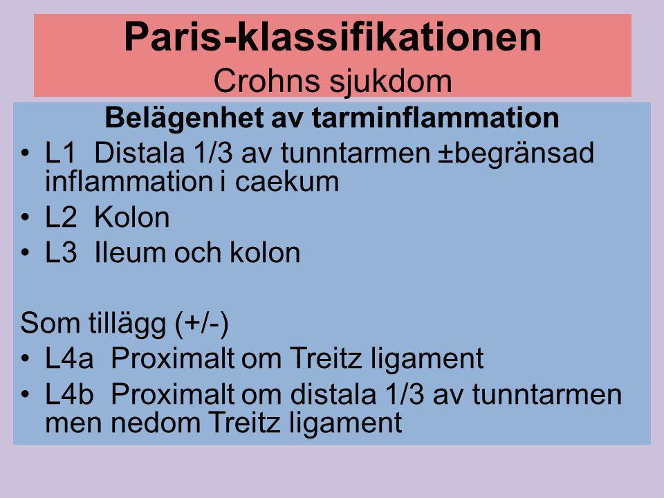 Sjukdomsbeteende B1 Icke-strikturerande, icke-penetrerande sjukdom B2 Strikturerande sjukdom B3 Penetrerande sjukdom B2B3 Både strikturerande och penetrerande, antingen vid samma eller olika tillfällen Som tillägg (+/-) P Perianal sjukdom Paris-klassifikationen Crohns sjukdom