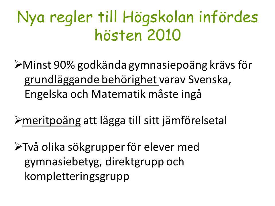 Nya regler till Högskolan infördes hösten 2010  Minst 90% godkända gymnasiepoäng krävs för grundläggande behörighet varav Svenska, Engelska och Matem