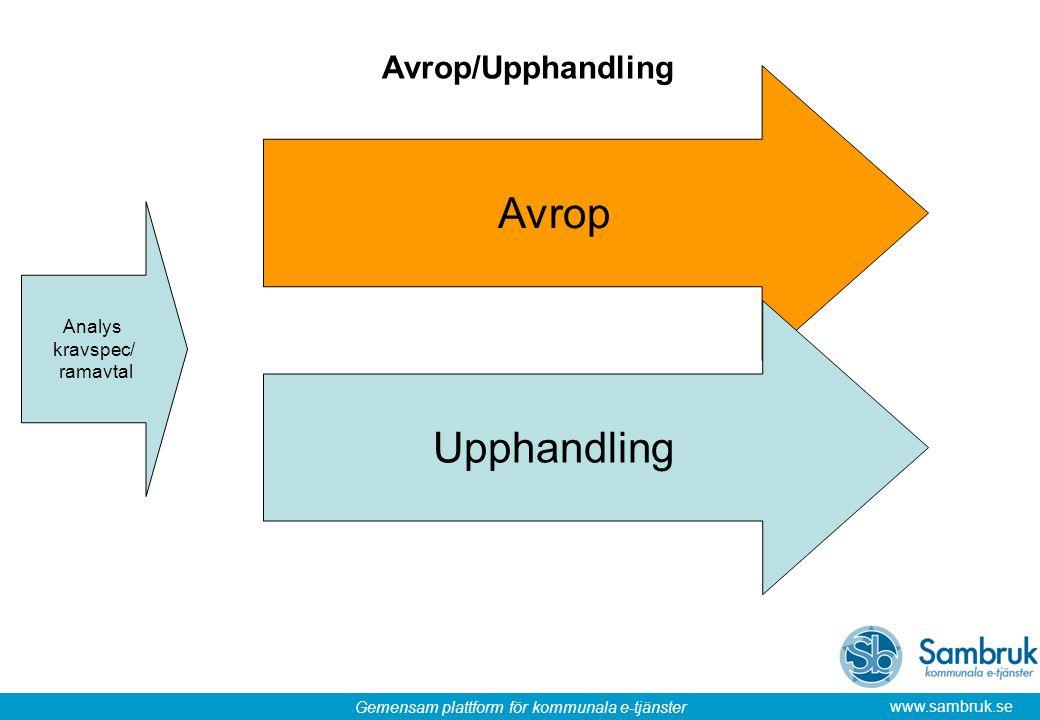 Gemensam plattform för kommunala e-tjänster www.sambruk.se Avrop/Upphandling Analys kravspec/ ramavtal Avrop Upphandling