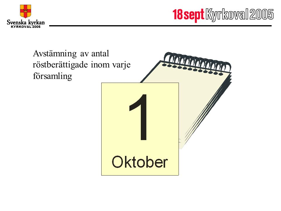 KYRKOVAL 2005 1 oktober Avstämning av antal röstberättigade inom varje församling