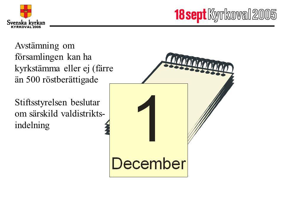 KYRKOVAL 2005 1 December Avstämning om församlingen kan ha kyrkstämma eller ej (färre än 500 röstberättigade Stiftsstyrelsen beslutar om särskild vald
