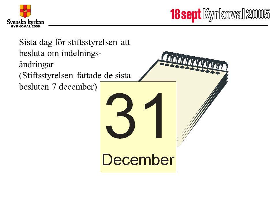 KYRKOVAL 2005 31 december Sista dag för stiftsstyrelsen att besluta om indelnings- ändringar (Stiftsstyrelsen fattade de sista besluten 7 december)
