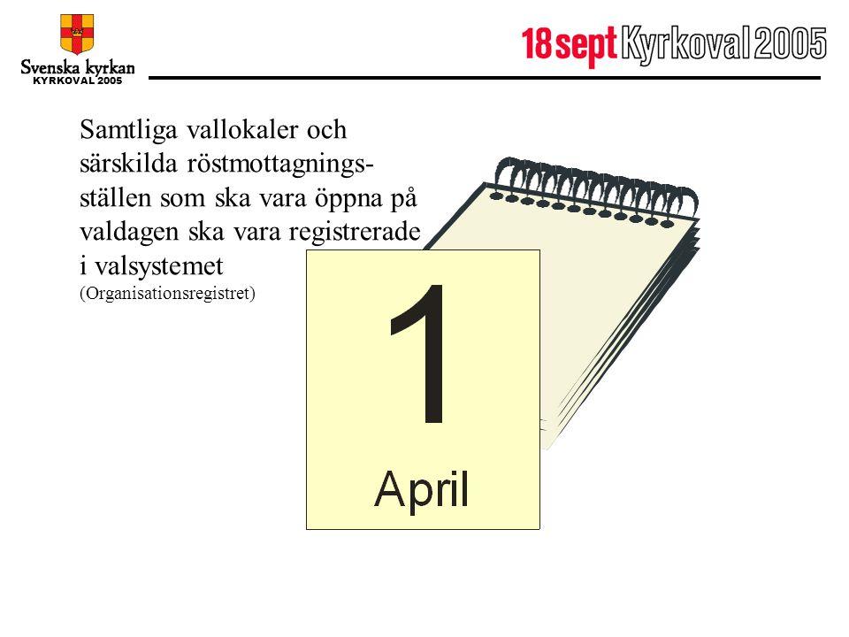 KYRKOVAL 2005 1 april Samtliga vallokaler och särskilda röstmottagnings- ställen som ska vara öppna på valdagen ska vara registrerade i valsystemet (O