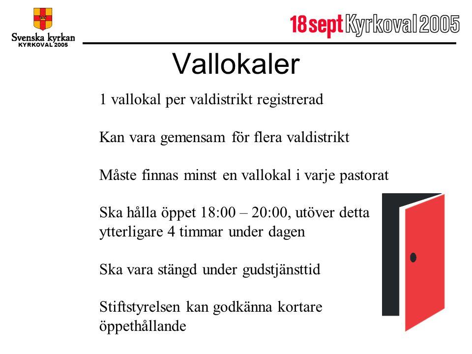 KYRKOVAL 2005 Vallokaler 1 vallokal per valdistrikt registrerad Kan vara gemensam för flera valdistrikt Måste finnas minst en vallokal i varje pastora