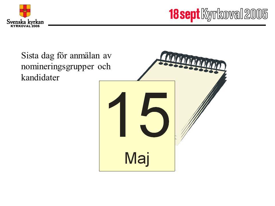 KYRKOVAL 2005 15 maj Sista dag för anmälan av nomineringsgrupper och kandidater