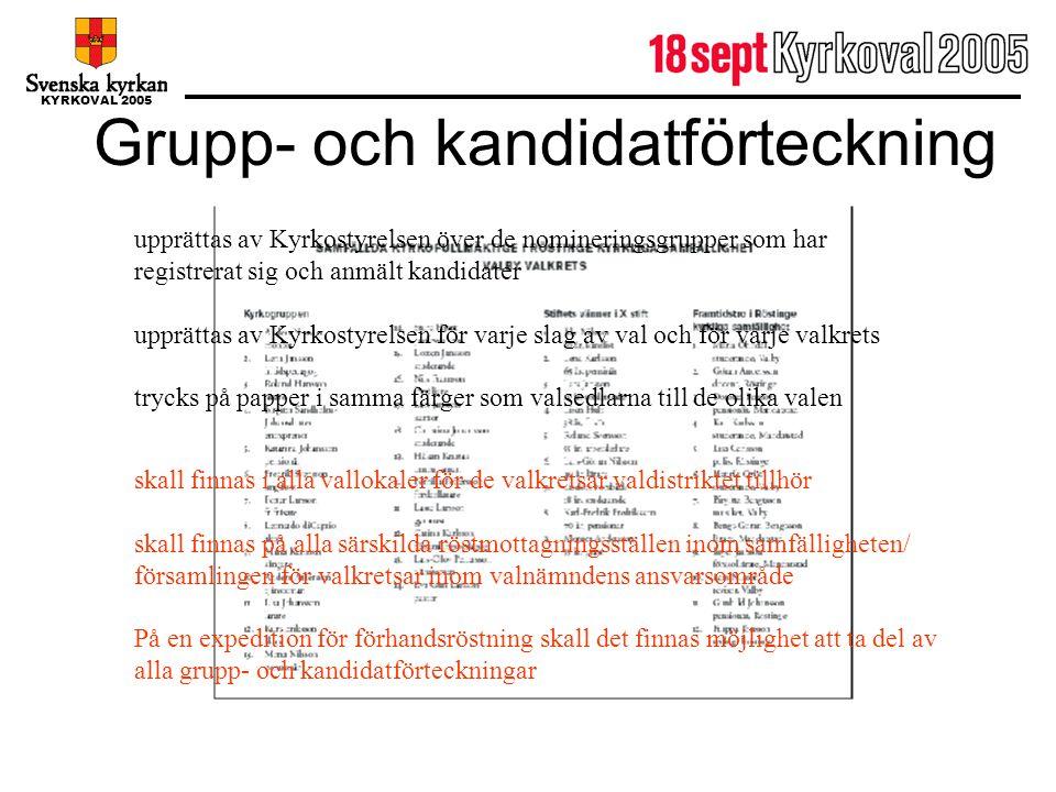 KYRKOVAL 2005 Grupp- och kandidatförteckning upprättas av Kyrkostyrelsen över de nomineringsgrupper som har registrerat sig och anmält kandidater uppr