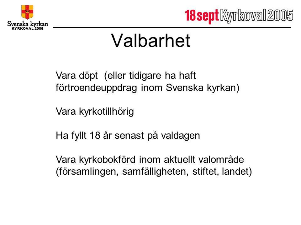 KYRKOVAL 2005 Valbarhet Vara döpt (eller tidigare ha haft förtroendeuppdrag inom Svenska kyrkan) Vara kyrkotillhörig Ha fyllt 18 år senast på valdagen