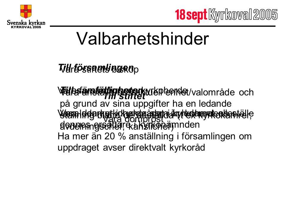 KYRKOVAL 2005 Valbarhetshinder Vara stiftets biskop Vara anställd hos aktuell enhet/valområde och på grund av sina uppgifter ha en ledande ställning b