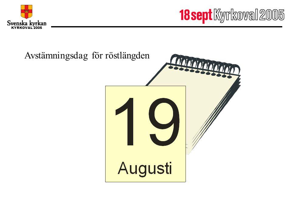 KYRKOVAL 2005 19 augusti Avstämningsdag för röstlängden