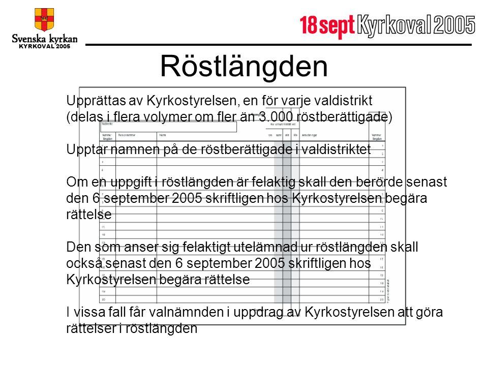 KYRKOVAL 2005 Röstlängden Upprättas av Kyrkostyrelsen, en för varje valdistrikt (delas i flera volymer om fler än 3.000 röstberättigade) Upptar namnen