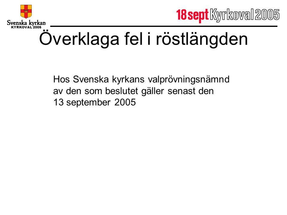 KYRKOVAL 2005 Överklaga fel i röstlängden Hos Svenska kyrkans valprövningsnämnd av den som beslutet gäller senast den 13 september 2005