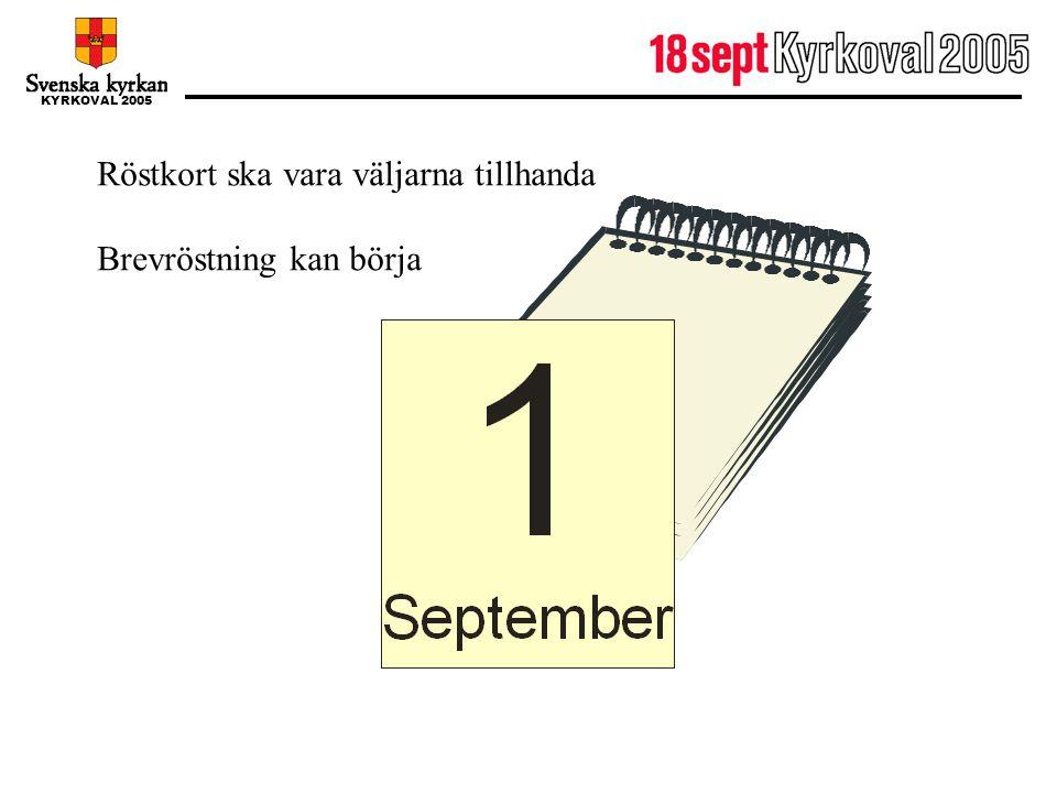 KYRKOVAL 2005 1 september Röstkort ska vara väljarna tillhanda Brevröstning kan börja