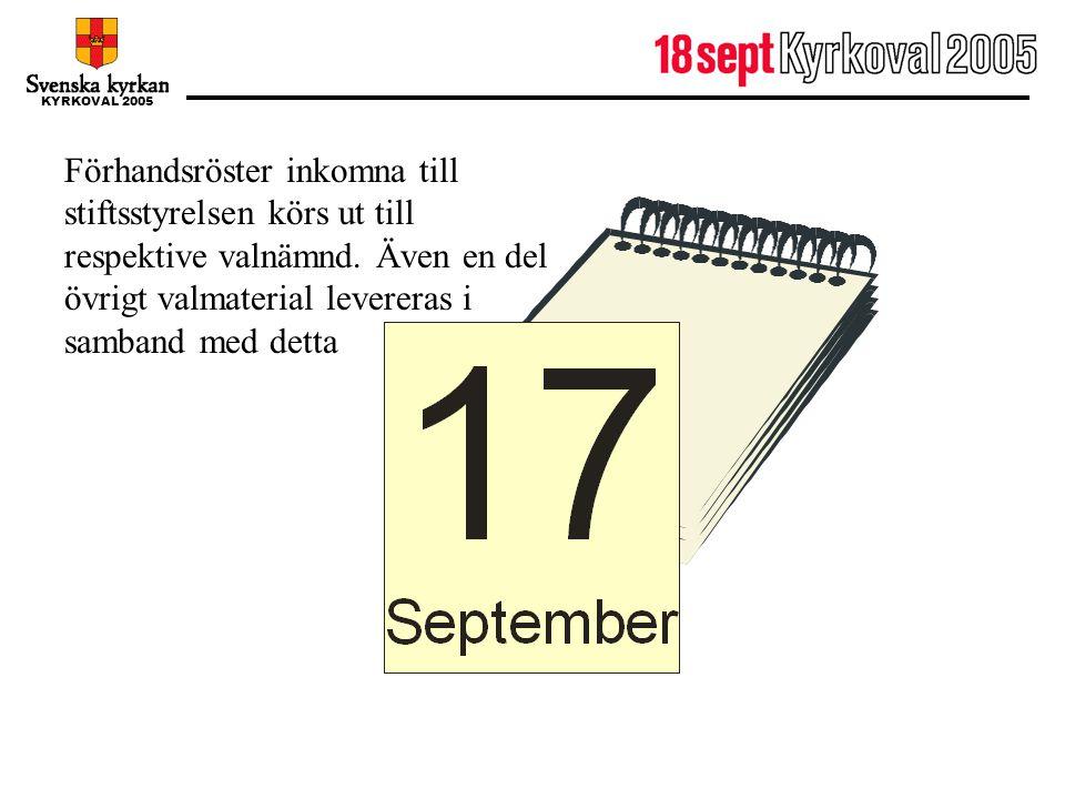 KYRKOVAL 2005 17 september Förhandsröster inkomna till stiftsstyrelsen körs ut till respektive valnämnd. Även en del övrigt valmaterial levereras i sa