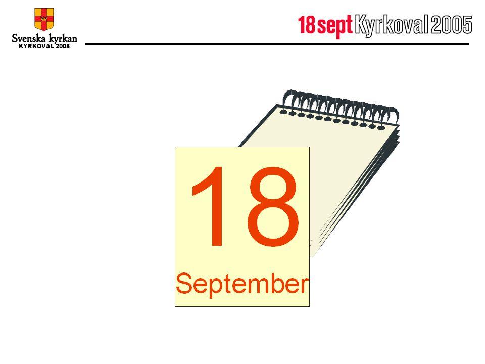 KYRKOVAL 2005 Vallokalen före öppnande Kontrollera att all utrustning finns på plats Minst tre valförättare närvarande hela tiden, varav en ska vara den valnämnden utsett till ordförande eller ordförandes ersättare.