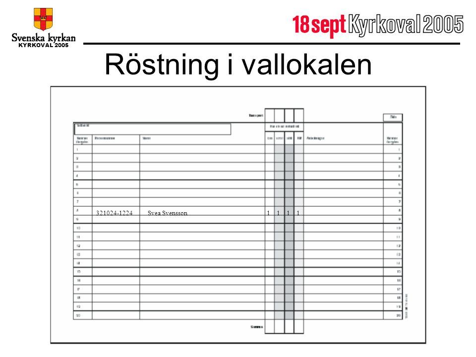KYRKOVAL 2005 Röstning i vallokalen Svea Svensson321024-12241 1
