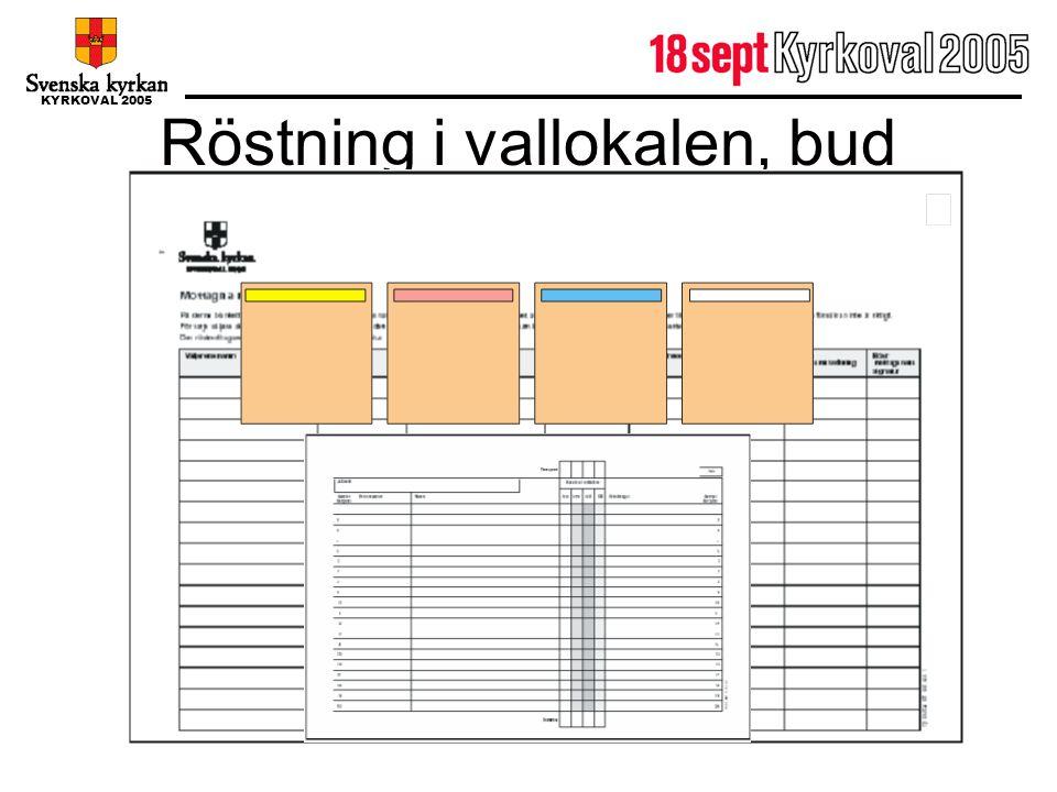KYRKOVAL 2005 Röstning i vallokalen, bud Svea Svensson321023-1224 Valle ValmanLina Nilsson