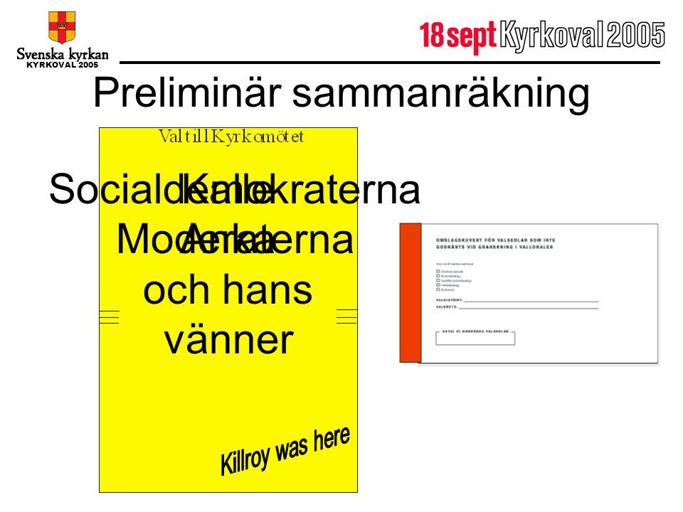 KYRKOVAL 2005 Preliminär sammanräkning Socialdemokraterna Moderaterna Kalle Anka och hans vänner