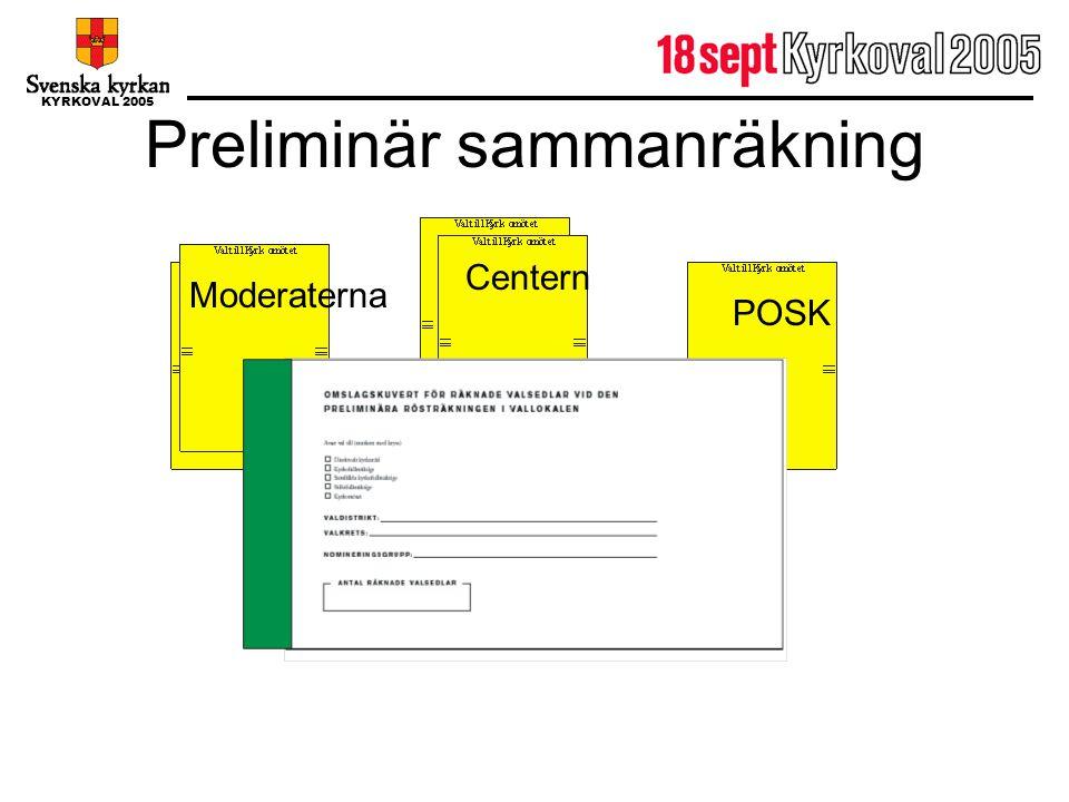 KYRKOVAL 2005 Preliminär sammanräkning Moderaterna Centern POSK