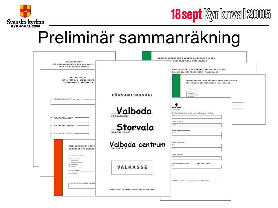 KYRKOVAL 2005 Preliminär sammanräkning Valboda Storvala Valboda centrum