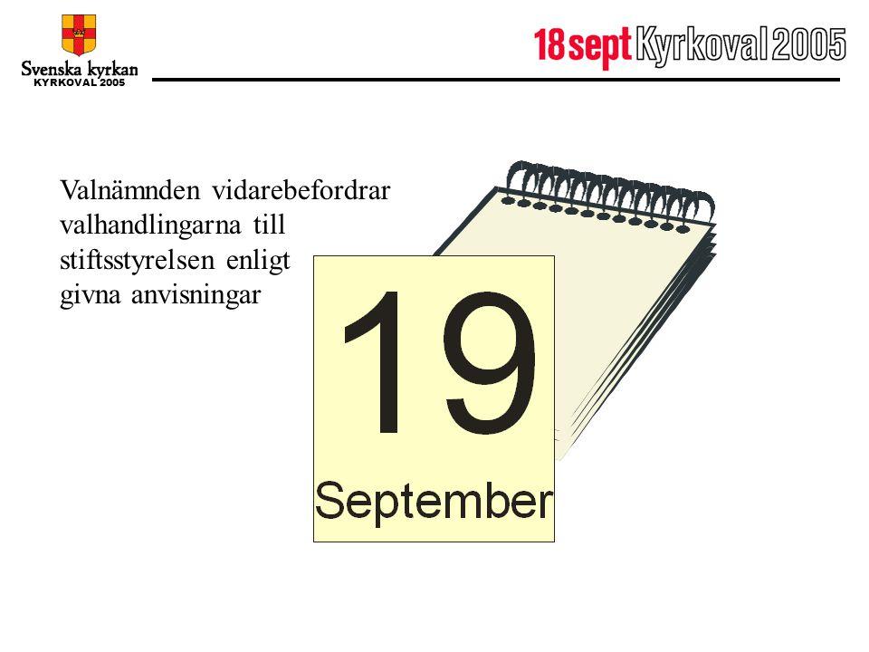 KYRKOVAL 2005 19 september Valnämnden vidarebefordrar valhandlingarna till stiftsstyrelsen enligt givna anvisningar