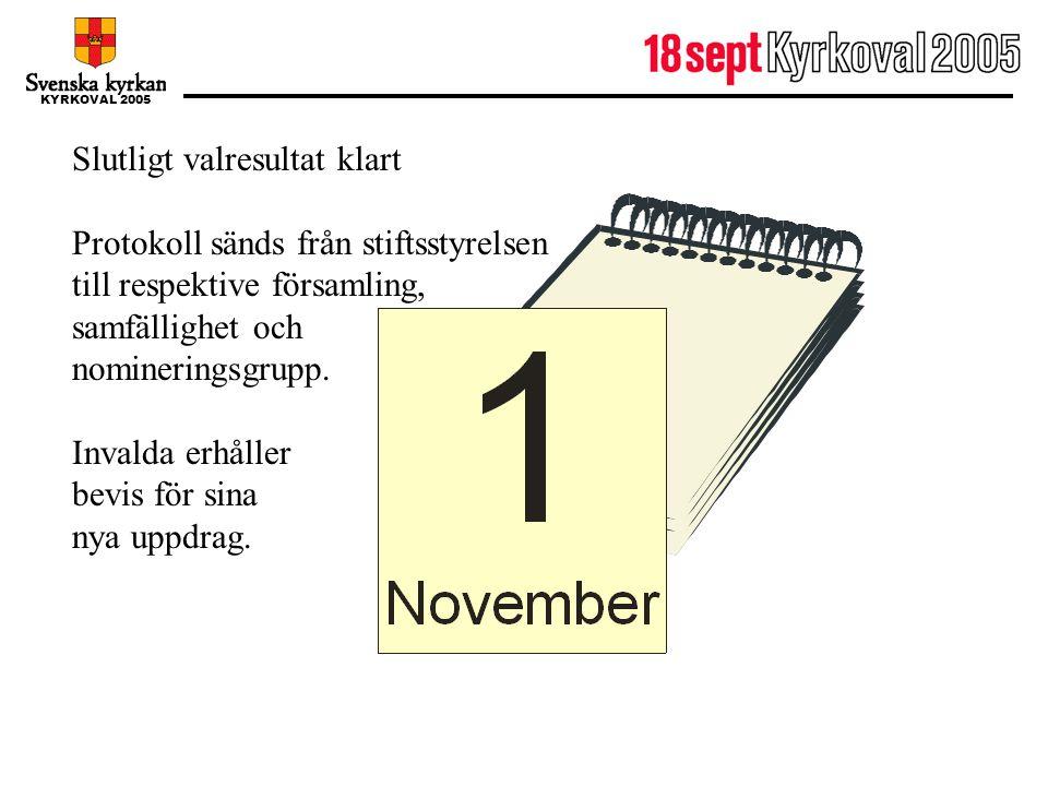 KYRKOVAL 2005 1 november Slutligt valresultat klart Protokoll sänds från stiftsstyrelsen till respektive församling, samfällighet och nomineringsgrupp