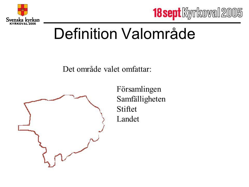 KYRKOVAL 2005 Definition Valområde Det område valet omfattar: Församlingen Samfälligheten Stiftet Landet