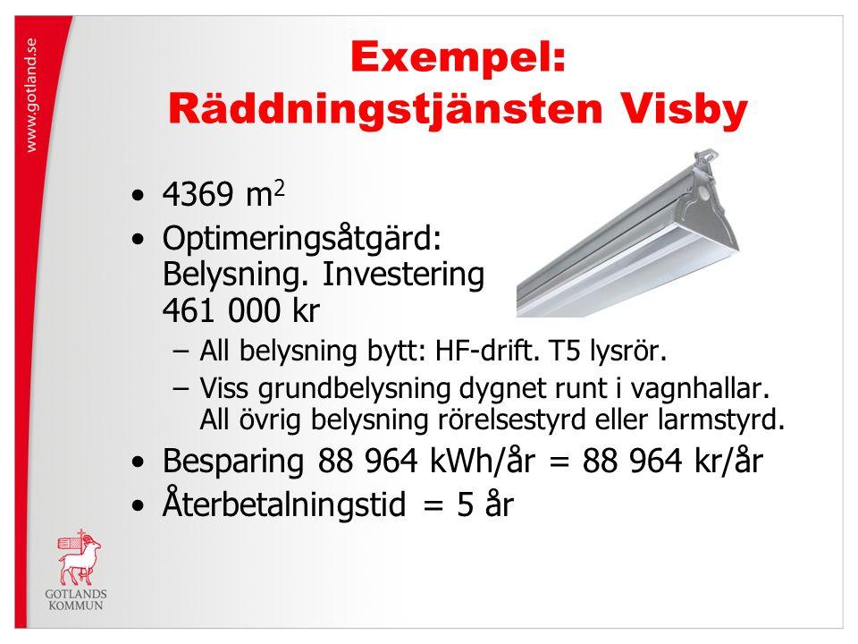 Exempel: Räddningstjänsten Visby 4369 m 2 Optimeringsåtgärd: Belysning. Investering 461 000 kr –All belysning bytt: HF-drift. T5 lysrör. –Viss grundbe