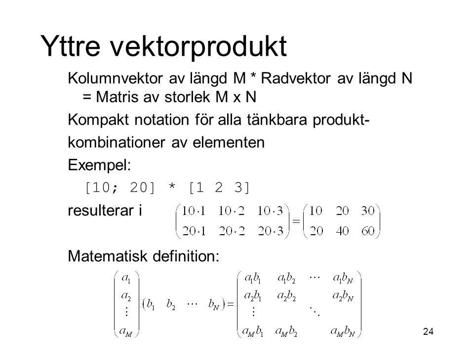24 Yttre vektorprodukt Kolumnvektor av längd M * Radvektor av längd N = Matris av storlek M x N Kompakt notation för alla tänkbara produkt- kombinationer av elementen Exempel: [10; 20] * [1 2 3] resulterar i Matematisk definition: