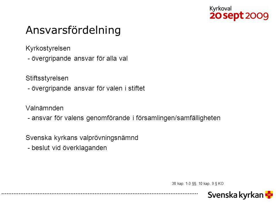 När och var .www.svenskakyrkan.se/rr våren 2009 resultatbilagorna i aug.