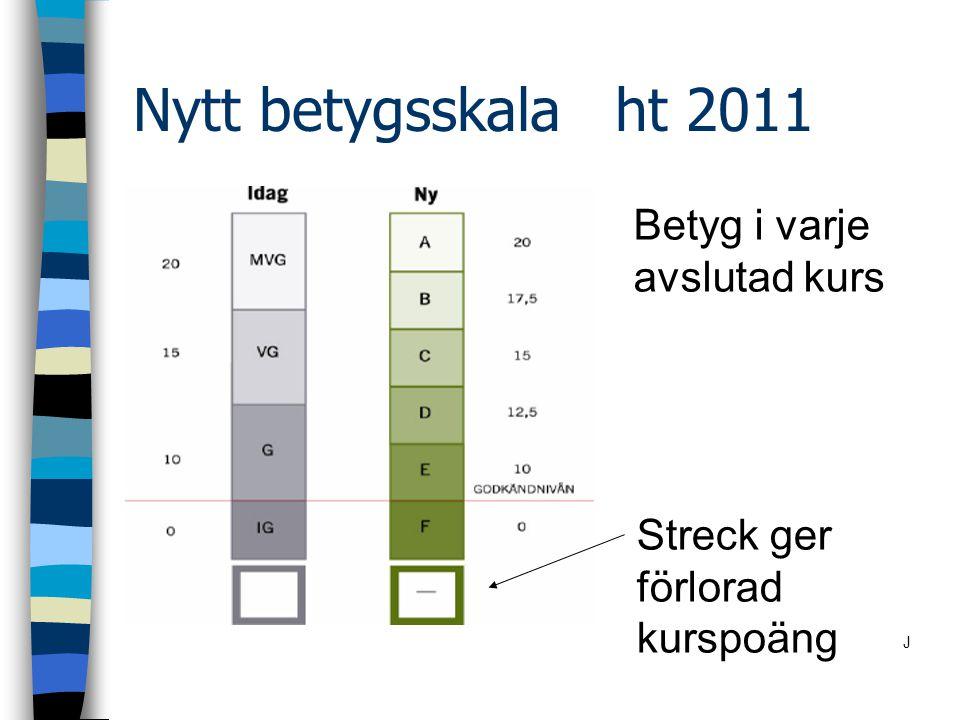 Nytt betygsskala ht 2011 Betyg i varje avslutad kurs Streck ger förlorad kurspoäng J