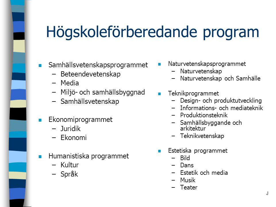 Högskoleförberedande program n Samhällsvetenskapsprogrammet –Beteendevetenskap –Media –Miljö- och samhällsbyggnad –Samhällsvetenskap n Ekonomiprogramm