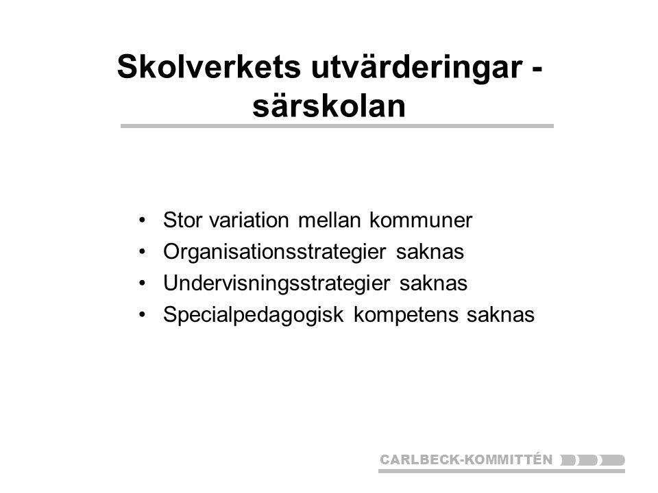 CARLBECK-KOMMITTÉN Skolverkets utvärderingar - särskolan Stor variation mellan kommuner Organisationsstrategier saknas Undervisningsstrategier saknas Specialpedagogisk kompetens saknas