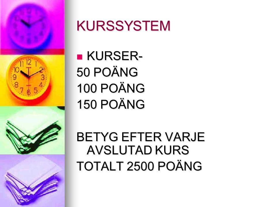 KURSSYSTEM KURSER- KURSER- 50 POÄNG 100 POÄNG 150 POÄNG BETYG EFTER VARJE AVSLUTAD KURS TOTALT 2500 POÄNG