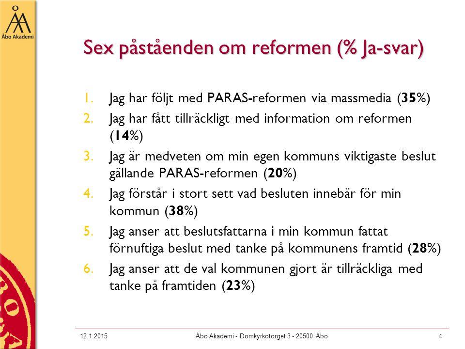 Sex påståenden om reformen (% Ja-svar) 1.Jag har följt med PARAS-reformen via massmedia (35%) 2.Jag har fått tillräckligt med information om reformen (14%) 3.Jag är medveten om min egen kommuns viktigaste beslut gällande PARAS-reformen (20%) 4.Jag förstår i stort sett vad besluten innebär för min kommun (38%) 5.Jag anser att beslutsfattarna i min kommun fattat förnuftiga beslut med tanke på kommunens framtid (28%) 6.Jag anser att de val kommunen gjort är tillräckliga med tanke på framtiden (23%) 12.1.2015Åbo Akademi - Domkyrkotorget 3 - 20500 Åbo4