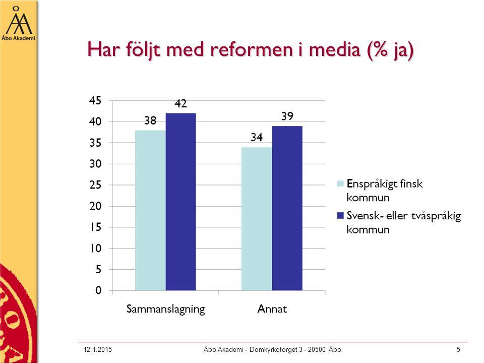Har fått tillräcklig information (% ja) 12.1.2015Åbo Akademi - Domkyrkotorget 3 - 20500 Åbo6