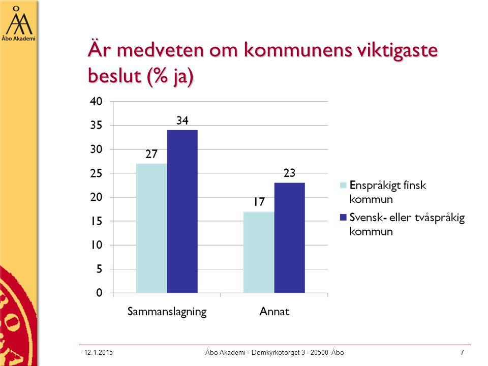 Är medveten om kommunens viktigaste beslut (% ja) 12.1.2015Åbo Akademi - Domkyrkotorget 3 - 20500 Åbo7
