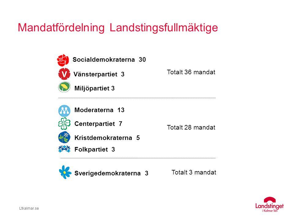 Ltkalmar.se Politisk organisation