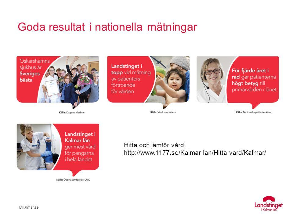 Ltkalmar.se Finansiering av verksamheten Budget 2014 7 125 Mkr