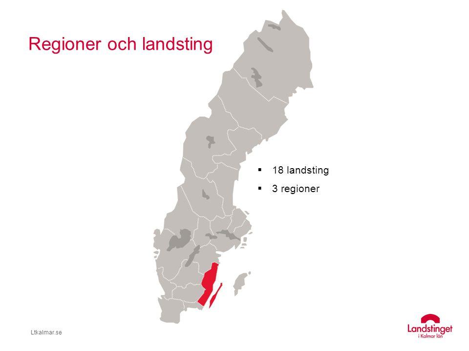 Ltkalmar.se Landstinget i Kalmar län 233 906 invånare 2,4 % av Sveriges befolkning En vanlig dag:  1 300 personer går till läkare på hälsocentral  990 gör besök hos läkare på något av sjukhusen  8-10 ton tvätt tvättas  20 500 resor görs med kollektivtrafik  424 personer besöker psykiatrisk mottagning  7 barn föds