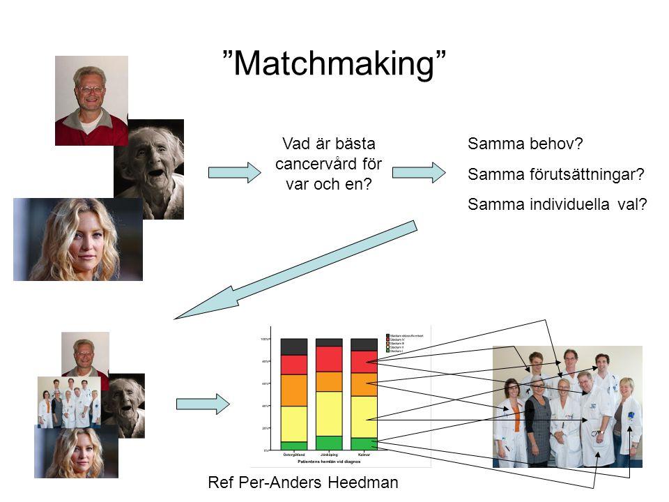"""""""Matchmaking"""" Samma behov? Samma förutsättningar? Samma individuella val? Vad är bästa cancervård för var och en? Ref Per-Anders Heedman"""
