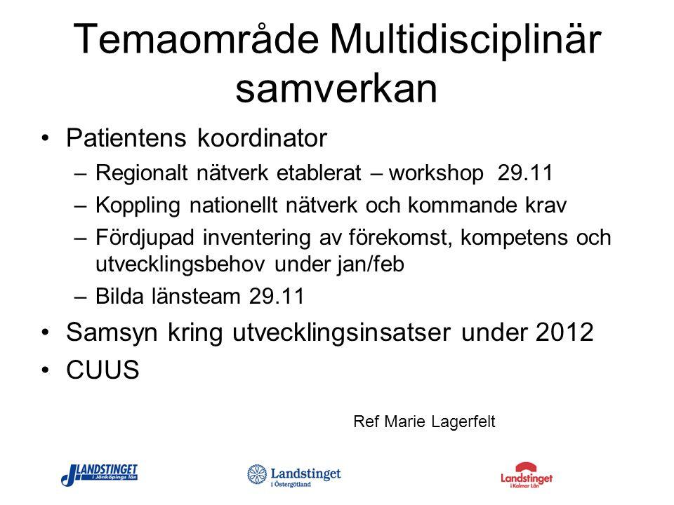 Temaområde Multidisciplinär samverkan Patientens koordinator –Regionalt nätverk etablerat – workshop 29.11 –Koppling nationellt nätverk och kommande k