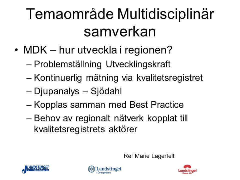 Temaområde Multidisciplinär samverkan MDK – hur utveckla i regionen? –Problemställning Utvecklingskraft –Kontinuerlig mätning via kvalitetsregistret –