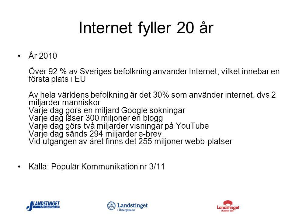 Internet fyller 20 år År 2010 Över 92 % av Sveriges befolkning använder Internet, vilket innebär en första plats i EU Av hela världens befolkning är d