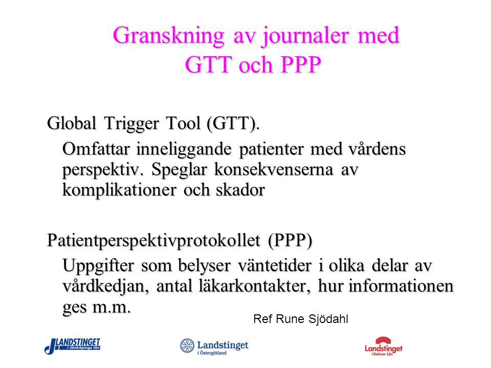 Granskning av journaler med GTT och PPP Granskning av journaler med GTT och PPP Global Trigger Tool (GTT). Omfattar inneliggande patienter med vårdens