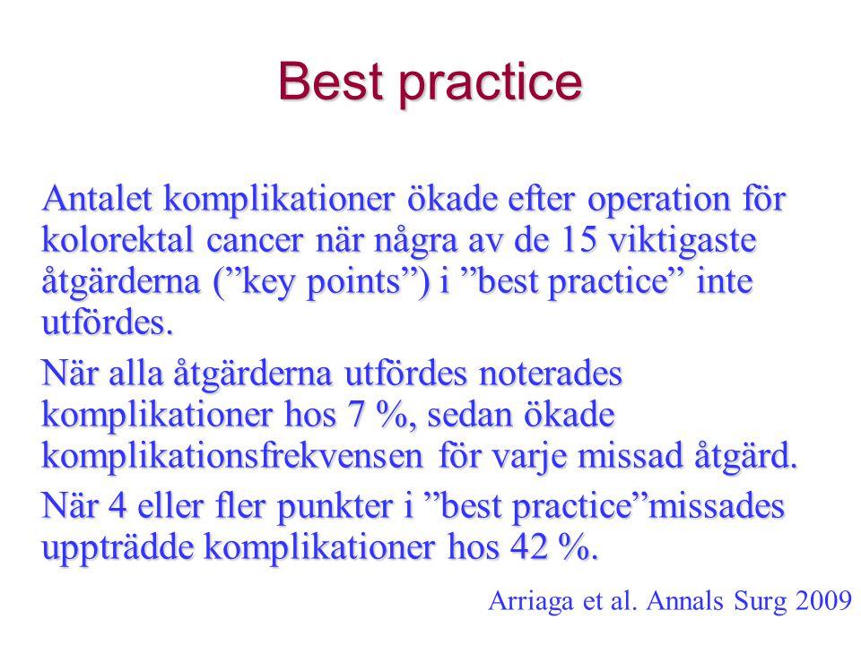 """Best practice Antalet komplikationer ökade efter operation för kolorektal cancer när några av de 15 viktigaste åtgärderna (""""key points"""") i """"best pract"""
