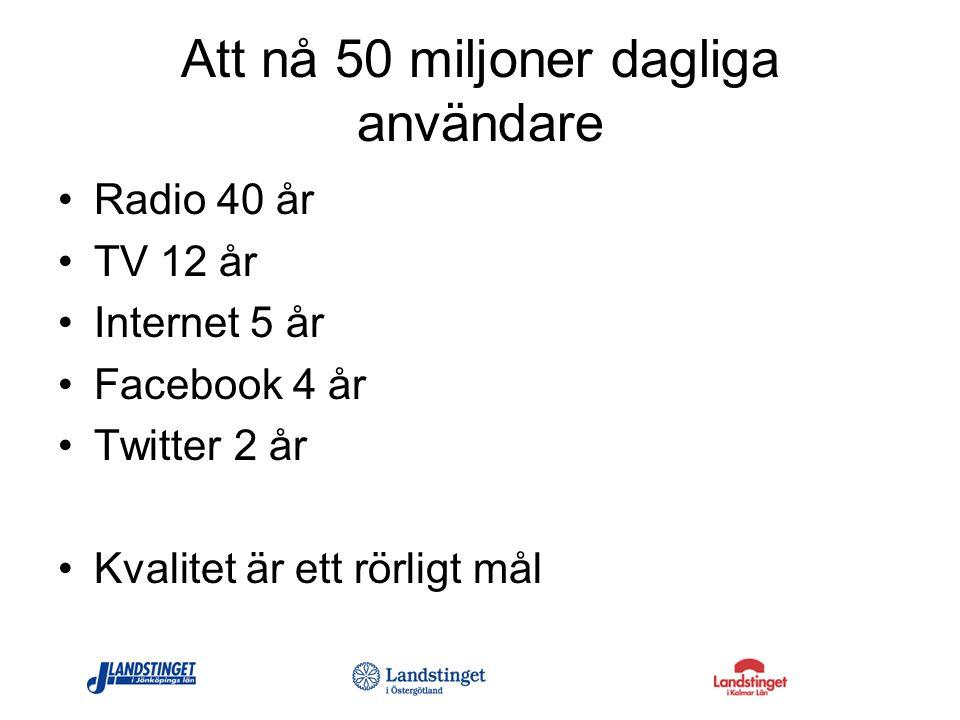 Att nå 50 miljoner dagliga användare Radio 40 år TV 12 år Internet 5 år Facebook 4 år Twitter 2 år Kvalitet är ett rörligt mål